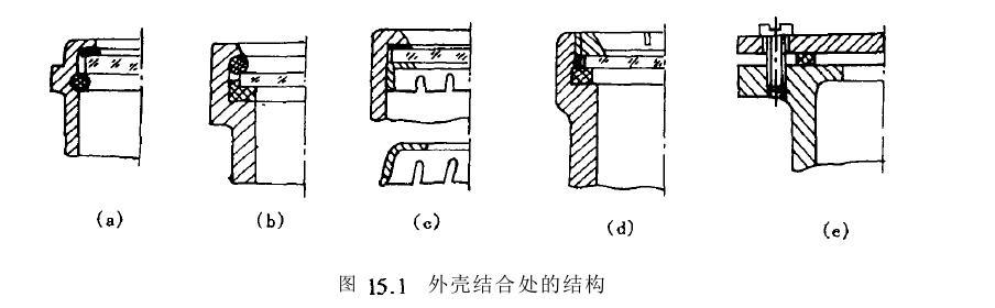 截面形状为梯形,当拧紧螺钉压迫垫圈时,垫圈径向膨胀而包紧圆柱表面